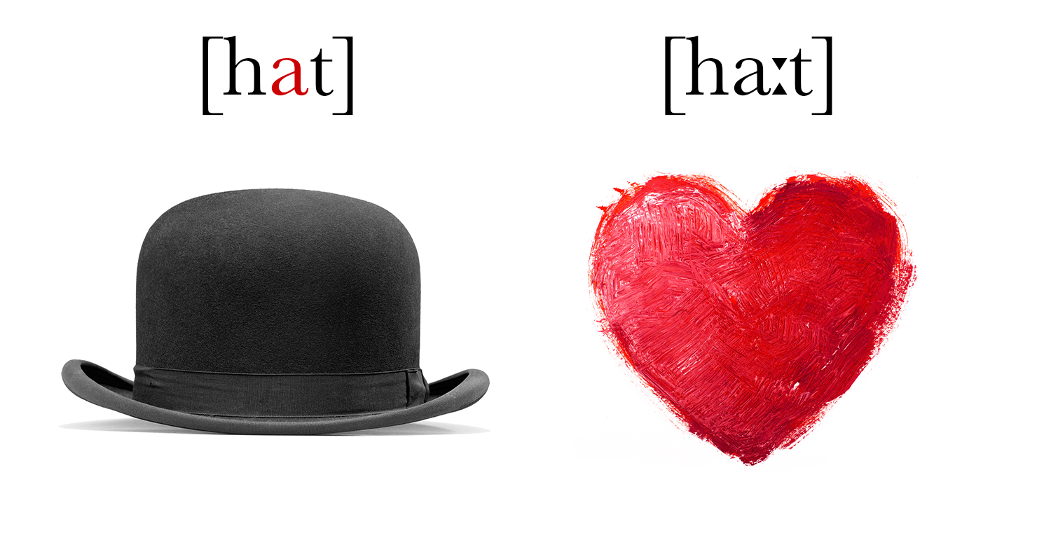 A Pronunciation Guide to Short